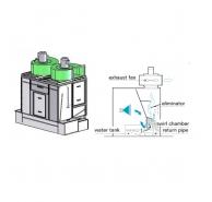 Bộ hút khí thải dập bụi bằng nước và xử lý mùi sơn bằng than hoạt tính