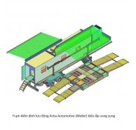 Trạm kiểm định lưu động Actia Automotive (Muller)